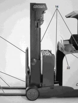 Crown ESR4000 Series Forklift Workshop Service Repair Manual