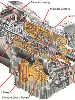 Allison Transmission Cutaway Engine Service Repair Manual